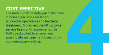 Advantages of MIs testing and analysis for landfills